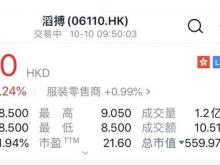 中国运动鞋服零售商滔搏国际在港上市