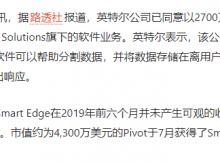 英特尔2700万美元收购Pivot旗下软件业务