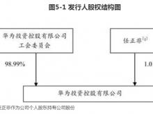 华为境内债首发下周落地,首批发行60亿