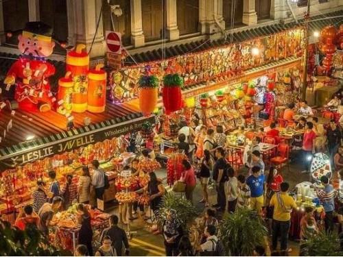 飞猪2020春节旅游数据报告:旅游过年的人55%是90后