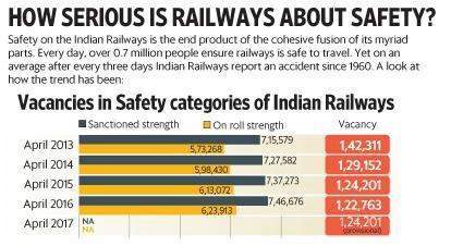一周三次惊魂脱轨 印度铁路为什么总出幺蛾子?-母婴前沿网